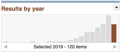PubMedによるセルフコンパッションの検索結果(2019/06/22)